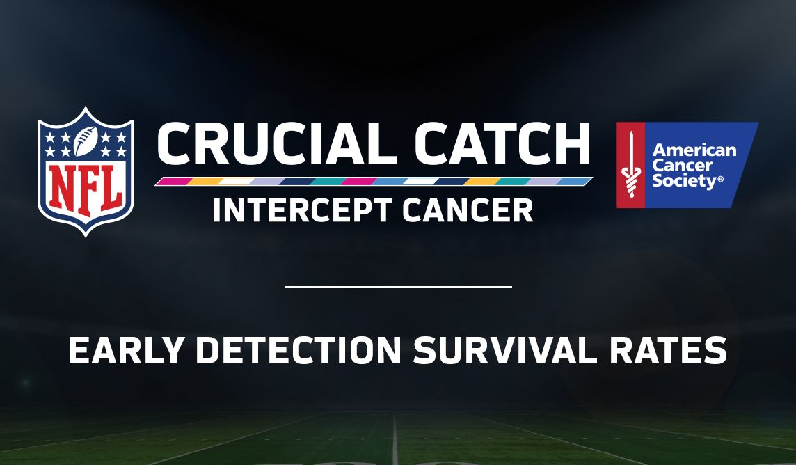 CrucialCatch_Element_SurvivalRates copy