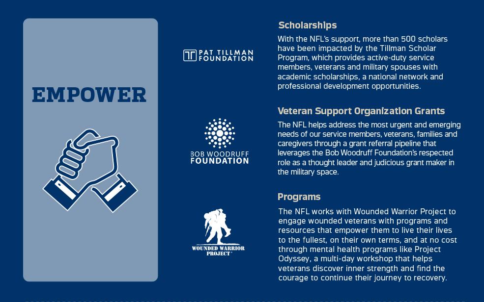 logo_causes_salute_empower_2020_infographics_jpg