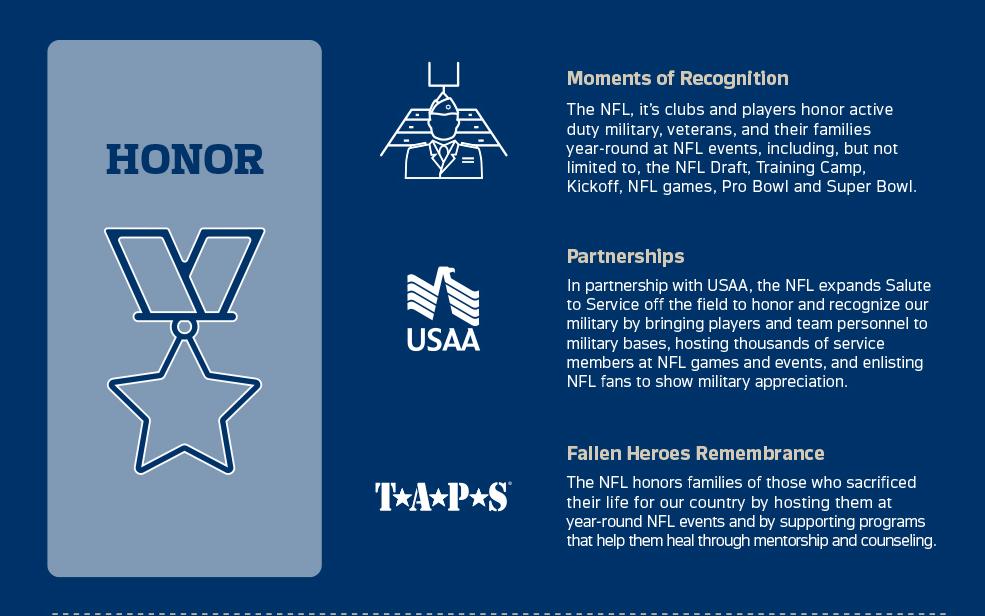logo_causes_salute_honor_2020_infographics_jpg