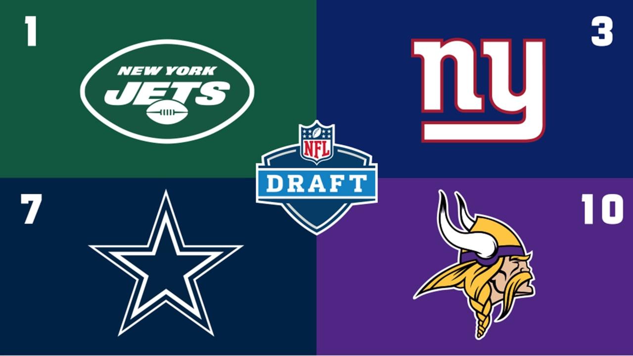 2021 NFL Draft order: Jets No. 1 Cowboys in top 10 – NFL.com