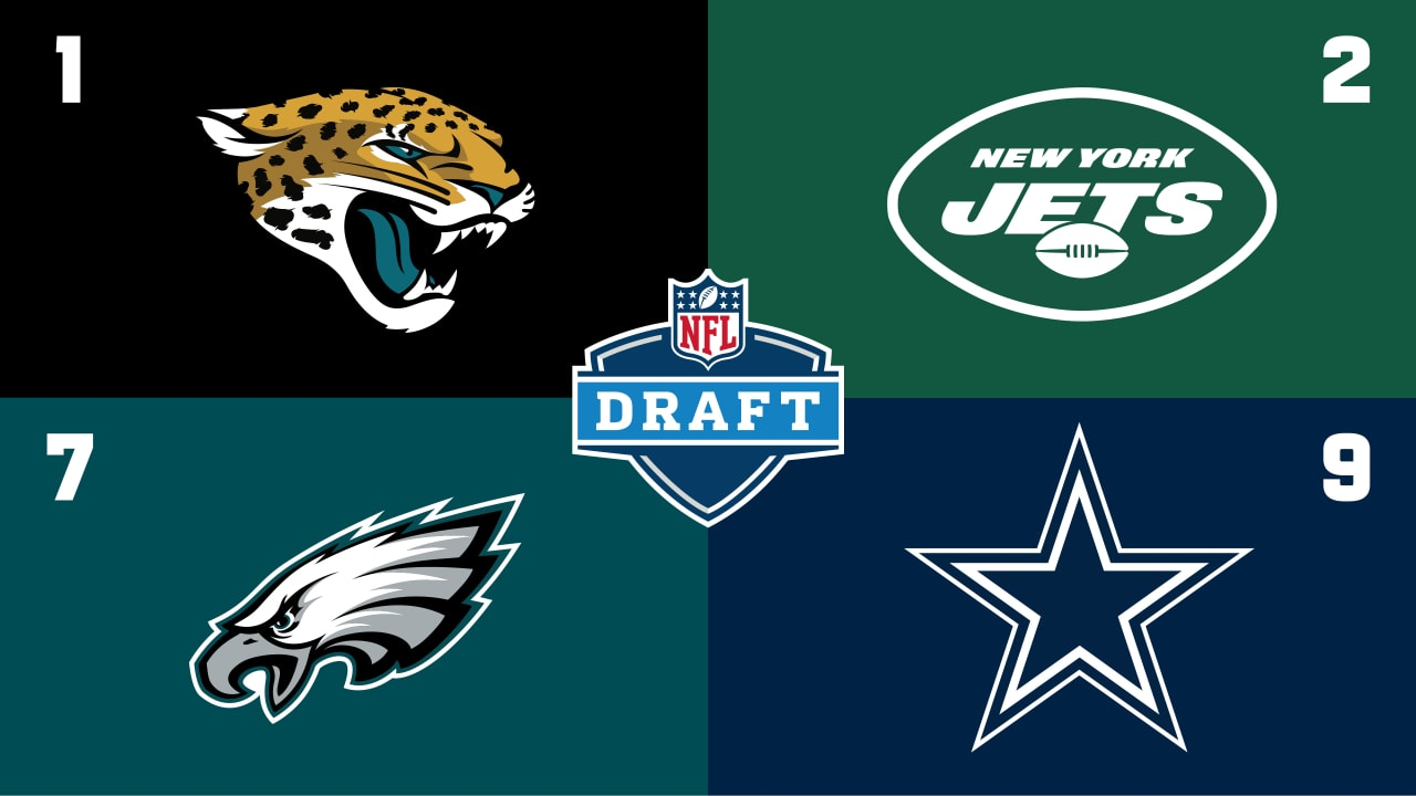 2021 NFL Draft order: Jaguars No. 1; Eagles in top seven
