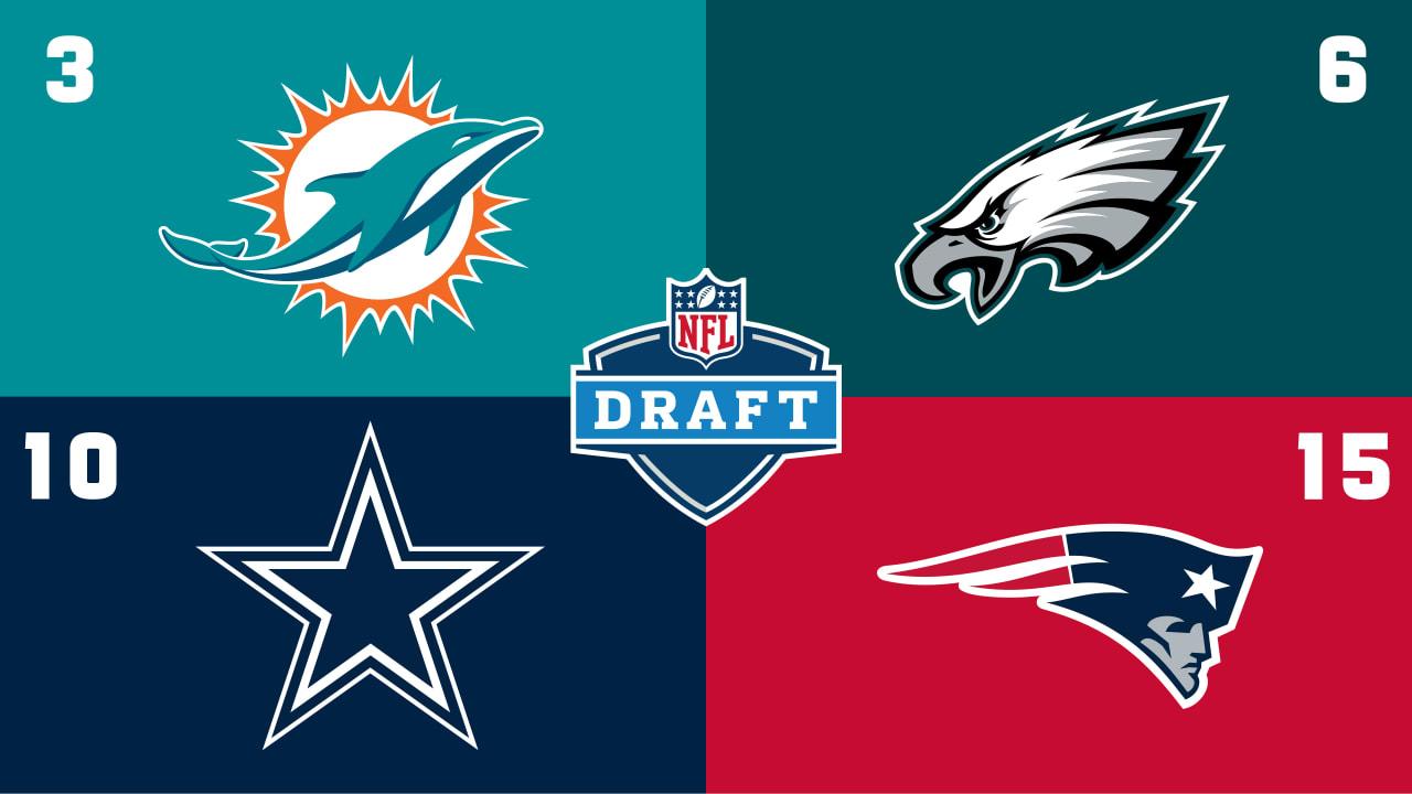 2021 NFL Draft order: Top 18 picks set; Eagles sixth