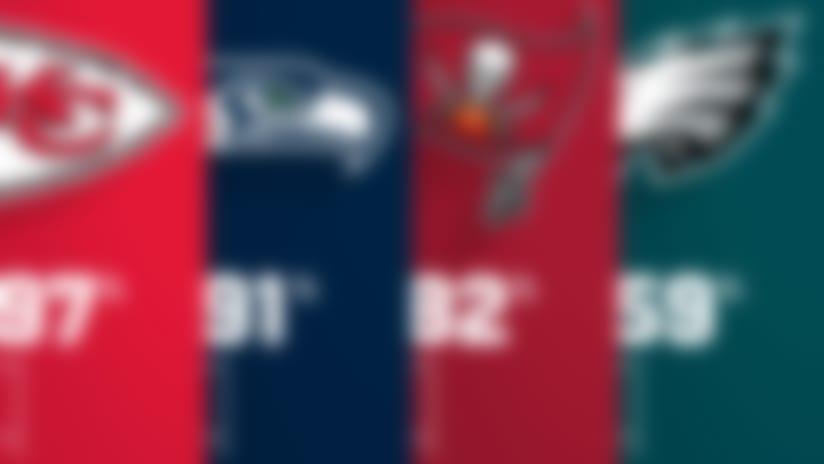 playoff-percent