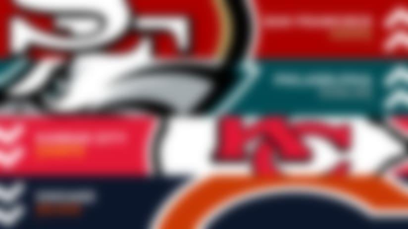 NFL Power Rankings, Week 9: 49ers reclaim No. 2; Bears plunge