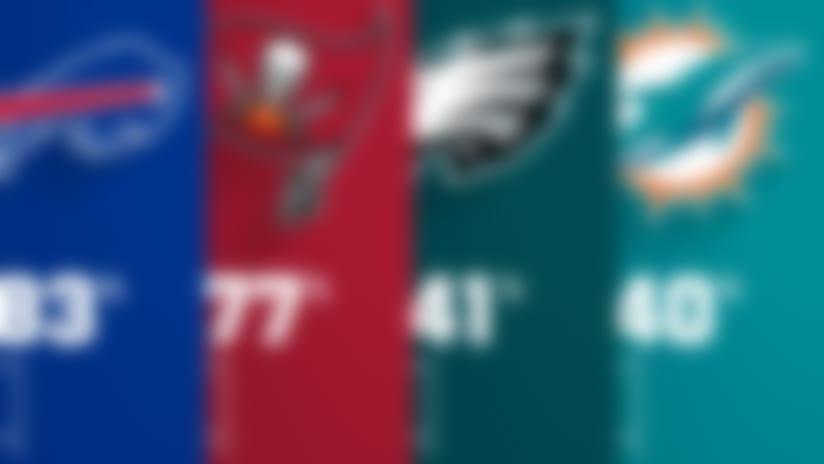 playoff-percent-201021
