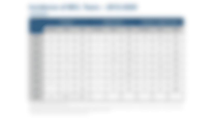 nfl-injury-chart-updates-2020_page_3-1