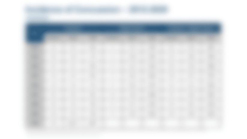 nfl-injury-chart-updates-2020_page_1-1