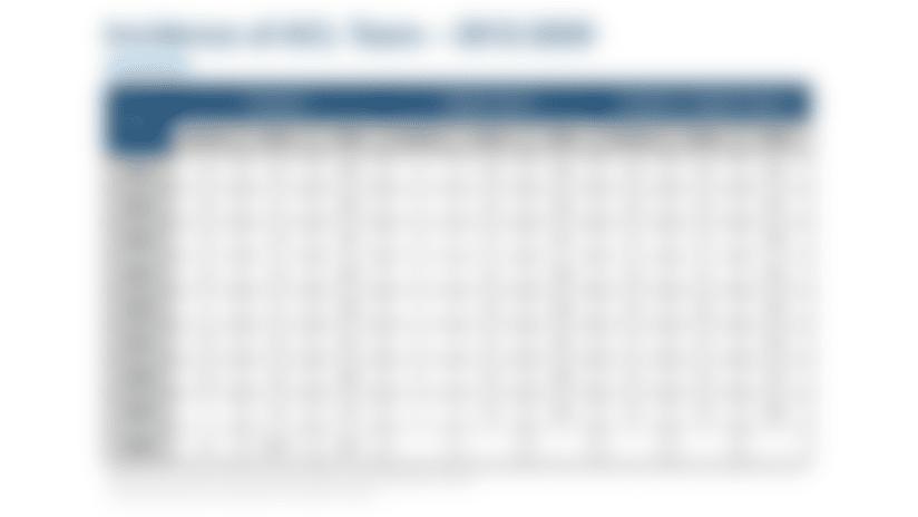 nfl-injury-chart-updates-2020_page_2-2