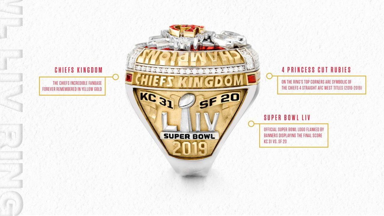 The Super Bowl Rings
