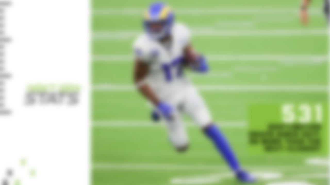 The Rams have used motion, a staple of the Sean McVay offense, on 61 percent of offensive plays this season (fifth-highest rate in the NFL). Los Angeles has benefitted from its motion usage, averaging 6.9 yards per play when using motion (third-best figure in the league). But the Rams have been most effective when using motion on pass plays. They're the only offense to average 9-plus yards per pass on motion plays this season (9.1 yards, to be exact) and have averaged the most yards per pass on motion plays dating back to 2017 (7.8), McVay's first season as the Rams' head coach. A lot of their success on motion plays can be attributed to Robert Woods. Woods leads the NFL in shift/motion snaps since 2017 with 531, 86 more motion snaps than the next-closest player (New England's Julian Edelman). Woods also has 825 scrimmage yards (584 receiving, 241 rushing) on shift/motion plays, the most by any player since 2017.