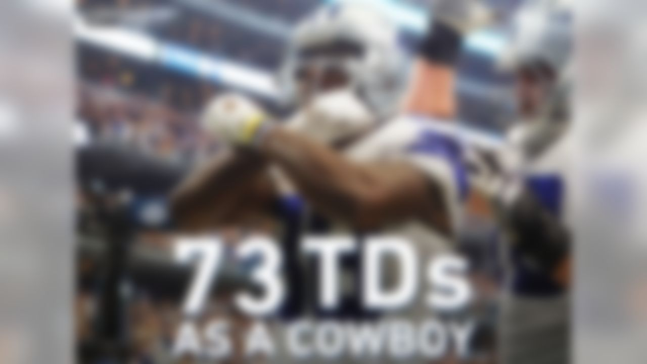 Dez Bryant holds the record for the most receiving touchdowns in Cowboys history (73), edging out Hall of Famers Bob Hayes (71) and Michael Irvin (65).