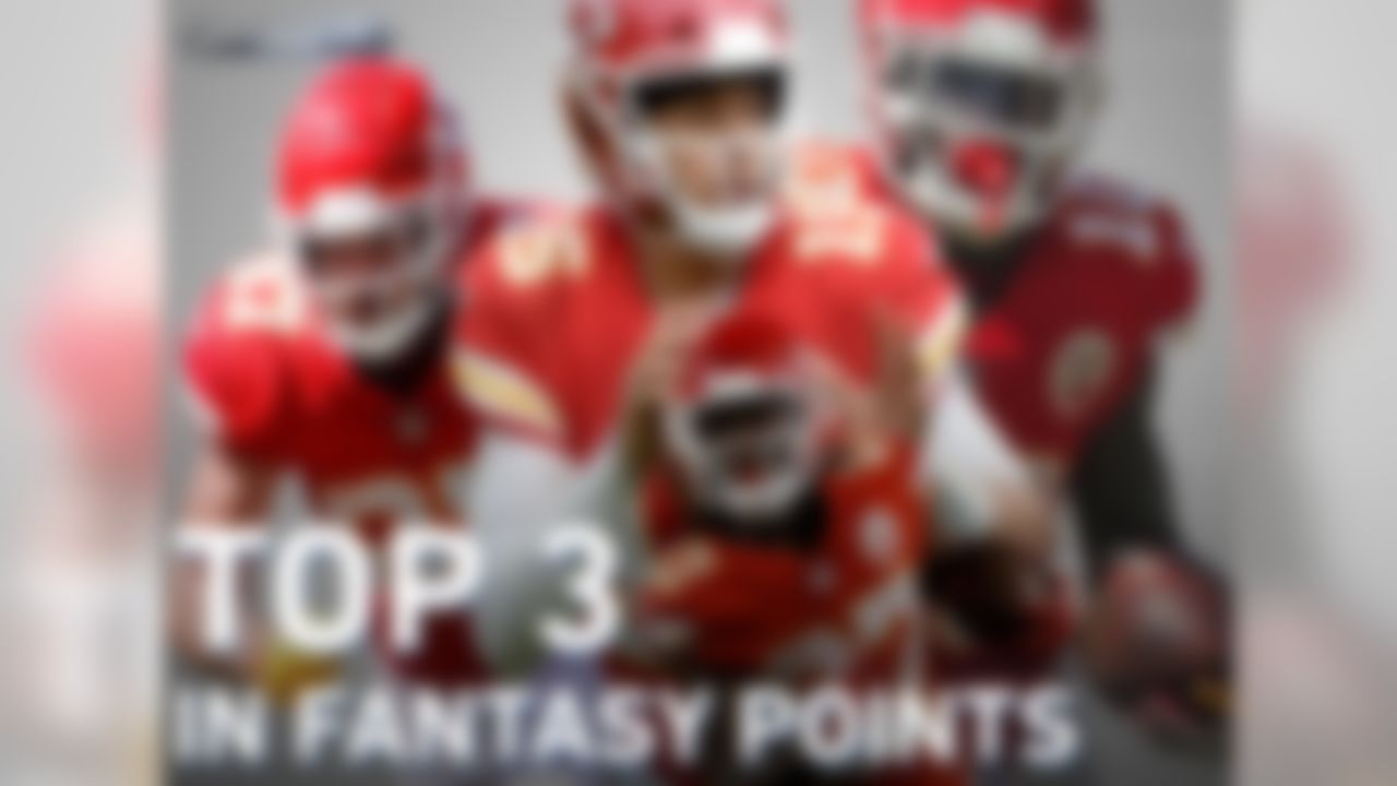 The Chiefs currently have Patrick Mahomes (QB1), Kareem Hunt (RB2), Tyreek Hill (WR3) and Travis Kelce (TE1) all ranked in the top three at their position in fantasy points scored this season. Since 2000, no team has had a player finish in the Top 3 in fantasy points at all four positions (QB, RB, WR, TE). The last team to do so through the first nine weeks of the season? The 2017 Chiefs, who had Alex Smith (QB2), Kareem Hunt (RB3), Tyreek Hill (WR3) and Travis Kelce (TE1) all in the top three at their position.