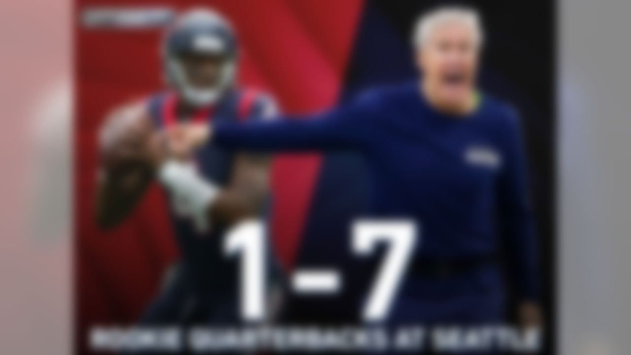 The odds are stacked against Deshaun Watson. Rookie quarterbacks are 1-7 at Seattle in the Pete Carroll era (since 2010), and 3-42 against the #1 scoring defense (based on end of season rank) since the 1970 merger. Andy Dalton is the only QB to beat Pete Carroll in Seattle (Week 8, 2011), while Ryan Tannehill (2012), Billy Joe Toliver (1989), and Phil Simms (1979) are the only rookie QBs to beat a #1 scoring defense since the merger.