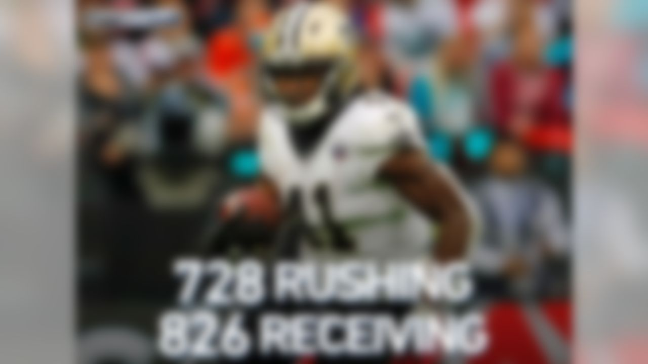 Alvin Kamara was named 2017 AP Offensive Rookie of the Year after finishing the season with 728 rush yards, 826 receiving yards and 13 scrimmage touchdowns.  Kamara joined Hall of Famer, Charley Taylor (1964), as the only other rookie with at least 700 rushing and 700 receiving yards in a season.