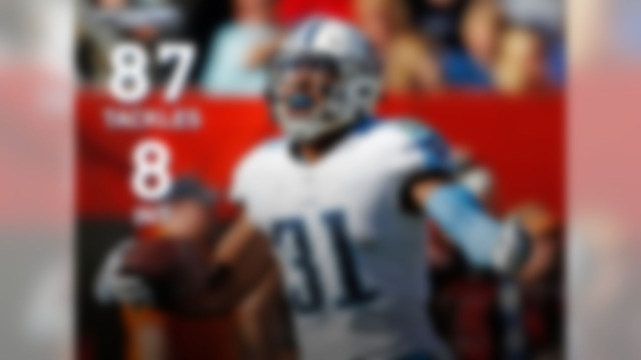 After not recording a single interception during his rookie season (2016), Byard tied Darius Slay for the most interceptions (8) in the NFL in 2017. Byard also had three games with multiple interceptions in 2017, which was the most in the NFL.  Byard finished with 87 tackles and eight interceptions in 2017, becoming the first player since Champ Bailey in 2006 (86 tackles, 10 INT) to post those numbers in a single season.