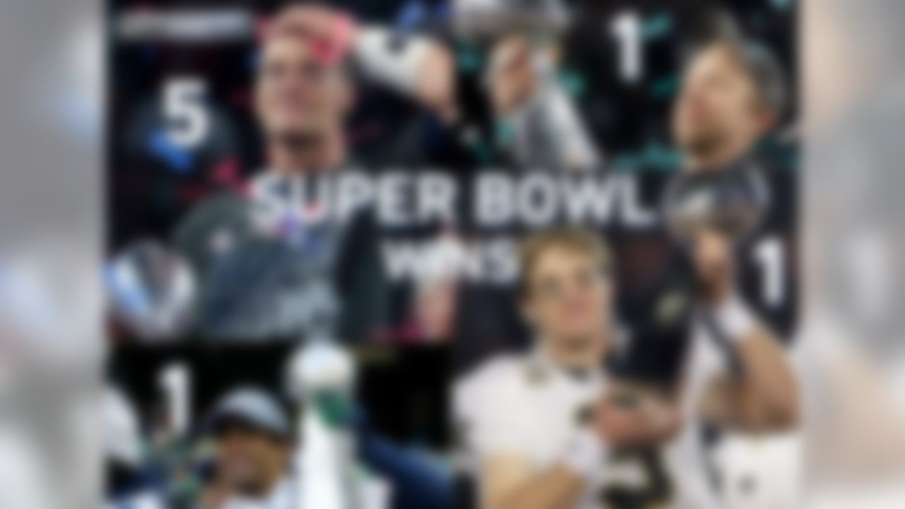 Tom Brady has more Super Bowl wins than the other 11 quarterbacks combined. Brady leads with five Super Bowl victories, while Russell Wilson, Drew Brees and Nick Foles have one win each.