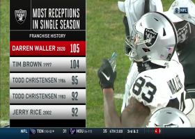 Darren Waller sets Raiders record for single-season catches