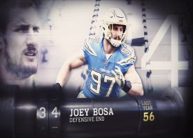 'Top 100 Players of 2020': Joey Bosa | No. 34