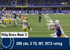 Titans vs. Colts preview | Week 12