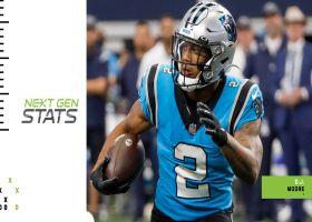 Top 10 fastest players through quarter mark of 2021 season | Next Gen Stats