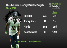 Next Gen Stats: Allen Robinson's efficiency on tight-window receptions