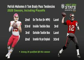 Next Gen Stats: Comparing 'polar opposite' play styles of Mahomes, Brady