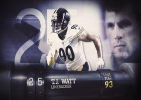 'Top 100 Players of 2020': T.J. Watt | No. 25