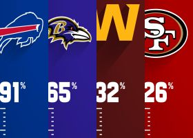 Game Theory: Every team's chance to make playoffs at Week 13
