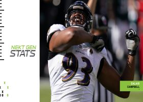 Next Gen Edge: Ravens have developed a quick-strike defense?