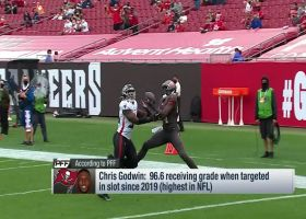 PFF's George Chahrouri: Chris Godwin is NFL's highest-graded slot WR since '19