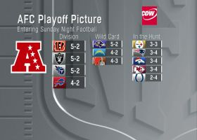How AFC playoff picture looks following Week 7 Sunday afternoon slate