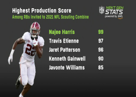 Next Gen Stats: Top production scores for RBs in 2021 draft