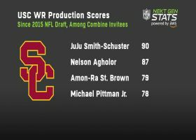 Production scores for top USC WRs since 2015 | Next Gen Stats